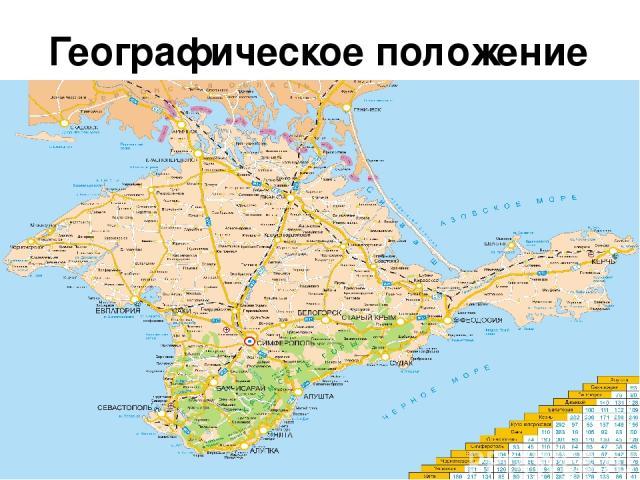 Географическое положение республики Крым