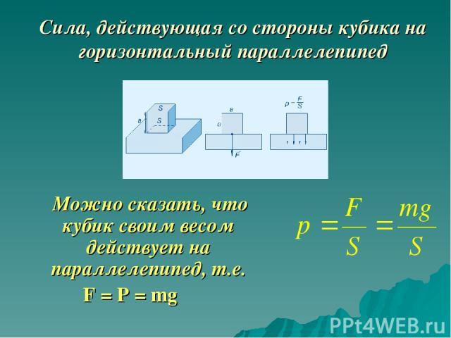 Сила, действующая со стороны кубика на горизонтальный параллелепипед Можно сказать, что кубик своим весом действует на параллелепипед, т.е. F = P = mg