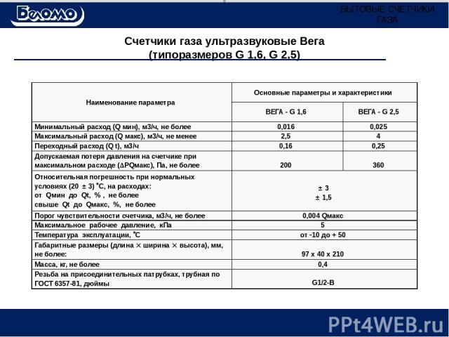Счетчики газа ультразвуковые Вега (типоразмеров G 1,6, G 2,5) БЫТОВЫЕ СЧЕТЧИКИ ГАЗА Наименование параметра Основные параметры и характеристики ВЕГА -G1,6 ВЕГА -G2,5 Минимальный расход (Qмин), м3/ч, не более 0,016 0,025 Максимальный расход (Qмакс), м…
