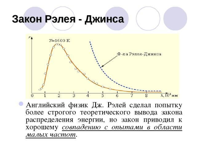 Закон Рэлея - Джинса Английский физик Дж. Рэлей сделал попытку более строгого теоретического вывода закона распределения энергии, но закон приводил к хорошему совпадению с опытами в области малых частот.