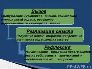 Государственный стандарт основного общего образования. Требования к уровню подго