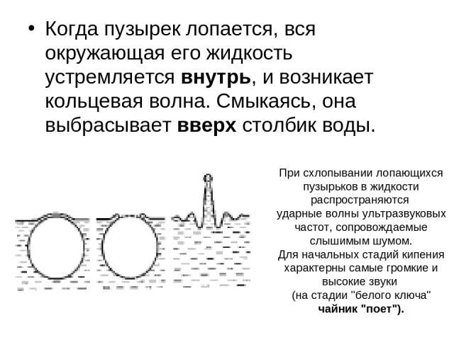 Когда пузырек лопается, вся окружающая его жидкость устремляется внутрь, и возникает кольцевая волна. Смыкаясь, она выбрасывает вверх столбик воды. При схлопывании лопающихся пузырьков в жидкости распространяются ударные волны ультразвуковых частот,…