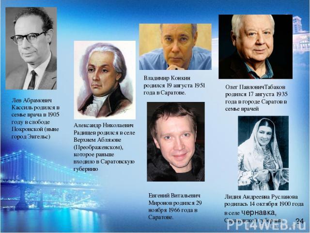 Лев Абрамович Кассиль родился в семье врача в 1905 году в слободе Покровской (ныне город Энгельс) Александр Николаевич Радищев родился в селе Верхнем Аблязове (Преображенском), которое раньше входило в Саратовскую губернию Олег ПавловичТабаков родил…