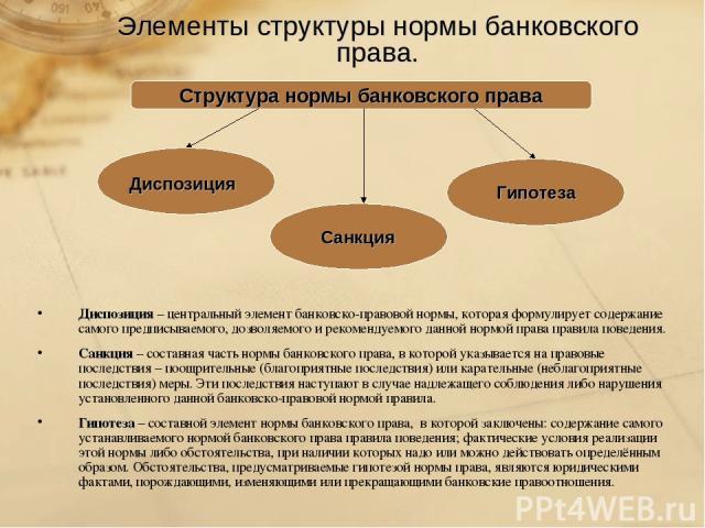 Элементы структуры нормы банковского права. Диспозиция – центральный элемент банковско-правовой нормы, которая формулирует содержание самого предписываемого, дозволяемого и рекомендуемого данной нормой права правила поведения. Санкция – составная ча…