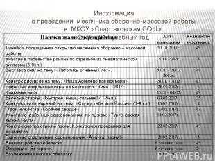 Участие в первенстве района по стрельбе из пневматической винтовки (5-9кл.) В со