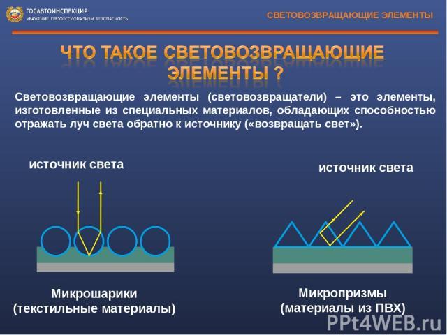 Световозвращающие элементы (световозвращатели) – это элементы, изготовленные из специальных материалов, обладающих способностью отражать луч света обратно к источнику («возвращать свет»). СВЕТОВОЗВРАЩАЮЩИЕ ЭЛЕМЕНТЫ источник света источник света Микр…
