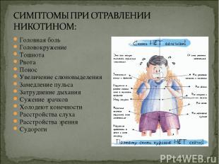 Головная боль Головокружение Тошнота Рвота Понос Увеличение слюновыделения Замед
