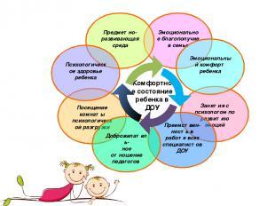 Занятия с психологом по развитию эмоций Преемствен- ность в работе всех специали