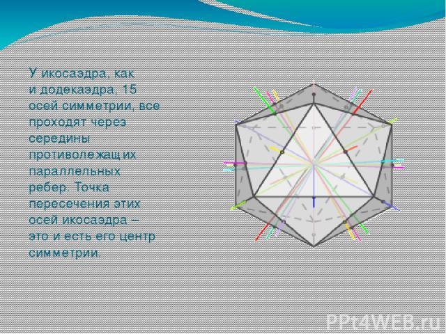 У икосаэдра, как идодекаэдра, 15 осей симметрии, все проходят через середины противолежащих параллельных ребер.Точкапересечения этих осей икосаэдра – это и есть его центр симметрии.
