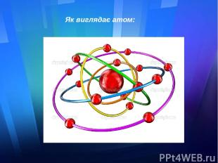 Як виглядає атом: