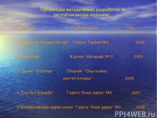 "Название Опубликовано Год 1.""Варислар булдык без дә"" Газета Тәрбия №3 2003 2"".Ва"