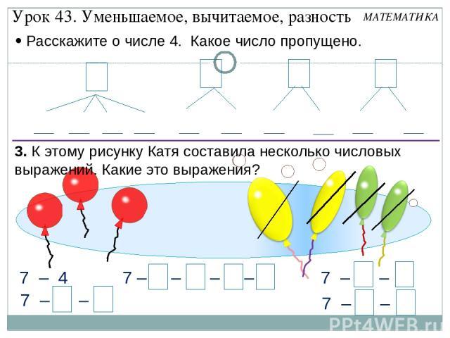 3. К этому рисунку Катя составила несколько числовых выражений. Какие это выражения? 1 1 4 1 1 2 2 4 Расскажите о числе 4. Какое число пропущено. Урок 43. Уменьшаемое, вычитаемое, разность МАТЕМАТИКА 7 – 1 – 1 – 1 – 1 7 3 7 3 7 – 4 7 – 2 – 2 7 – 1 –…