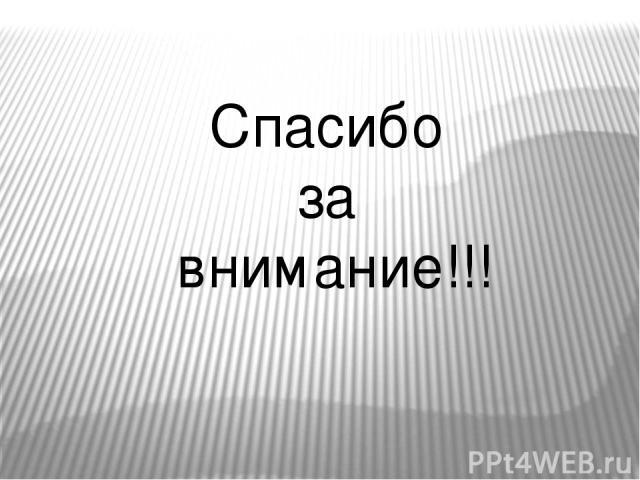 Спасибо за внимание!!! Спаси