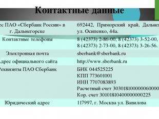 Контактные данные Адрес ПАО «Сбербанк России» в г.Дальнегорске 692442, Приморски