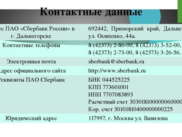 Юридический адрес пао сбербанк в санкт петербурге