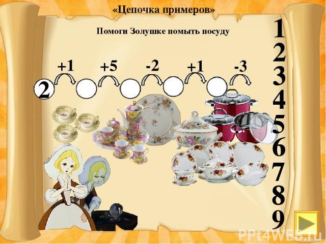1 2 3 4 5 6 7 8 9 Помоги Золушке помыть посуду 2 +1 3 +5 8 -2 6 +1 7 -3 4 «Цепочка примеров» С правой стороны выберите число соответствующее ответу.