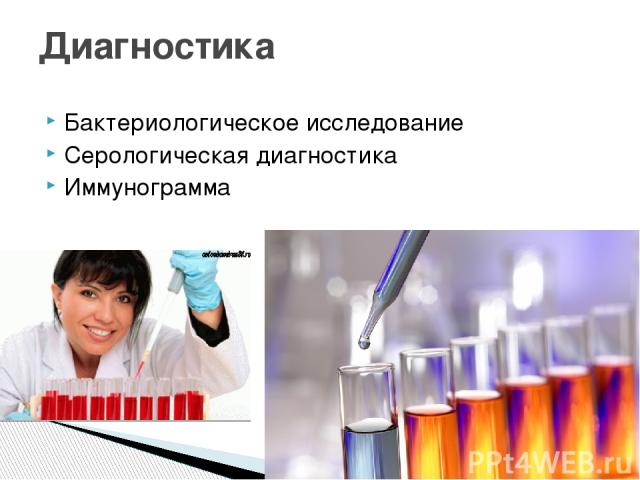Бактериологическое исследование Серологическая диагностика Иммунограмма Диагностика