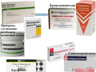 Препараты, улучшающие метаболизм печеночных клеток Кровезаменители Глюкокортикои