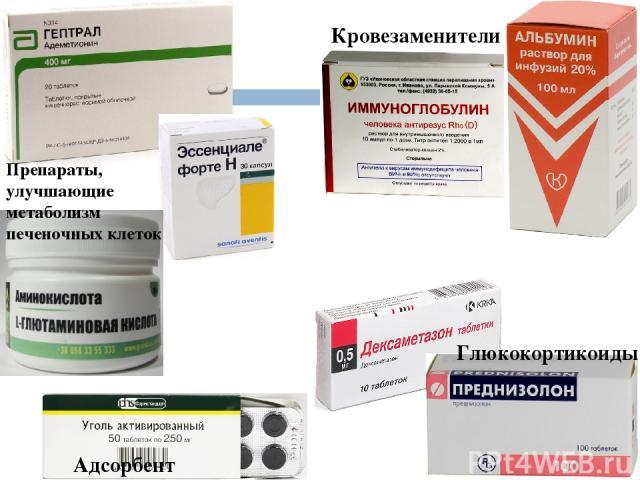 Препараты, улучшающие метаболизм печеночных клеток Кровезаменители Глюкокортикоиды Адсорбент