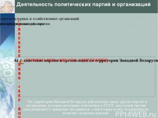Деятельность политических партий и организаций На территории Западной Беларуси д