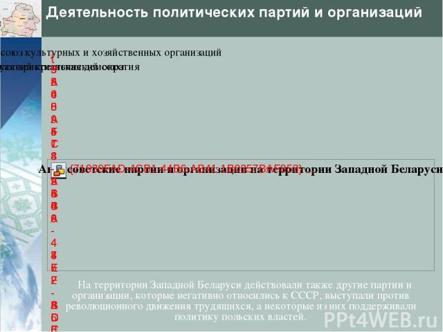 Деятельность политических партий и организаций На территории Западной Беларуси действовали также другие партии и организации, которые негативно относились к СССР, выступали против революционного движения трудящихся, а некоторые из них поддерживали п…