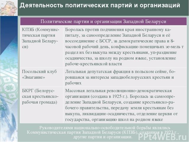 Деятельность политических партий и организаций Руководителями национально-освободительной борьбы являлись Коммунистическая партия Западной Беларуси (КПЗБ), созданная в 1923 г., другие партии и организации. Политические партии и организации Западной …