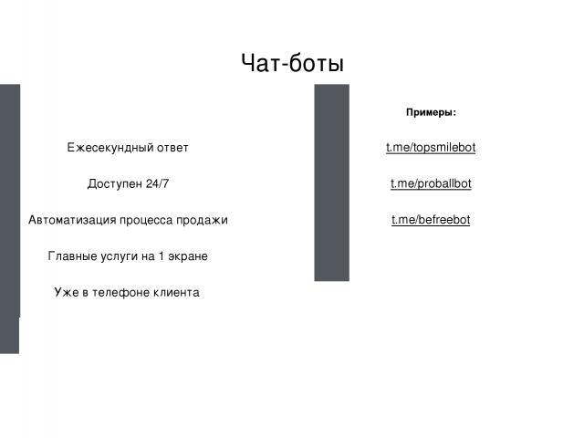 https://vk.com/academyofman Срок: 6 месяцев Полное ведение паблика, составление контент-плана https://www.instagram.com bolshukhina/Срок: 6 месяцев Увеличение количества целевых подписчиков с 5900 человек до 130 тыс. Продано картин на сумму более 5 …