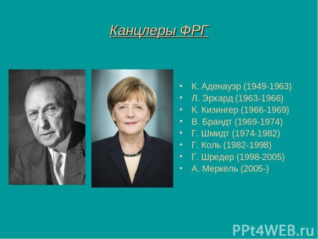 Канцлеры ФРГ К. Аденауэр (1949-1963) Л. Эрхард (1963-1966) К. Кизингер (1966-1969) В. Брандт (1969-1974) Г. Шмидт (1974-1982) Г. Коль (1982-1998) Г. Шредер (1998-2005) А. Меркель (2005-)