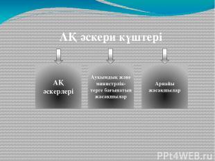 АҚ әскери күштері АҚ әскерлері Арнайы жасақшылар Ауқымдық және министрлік-терге