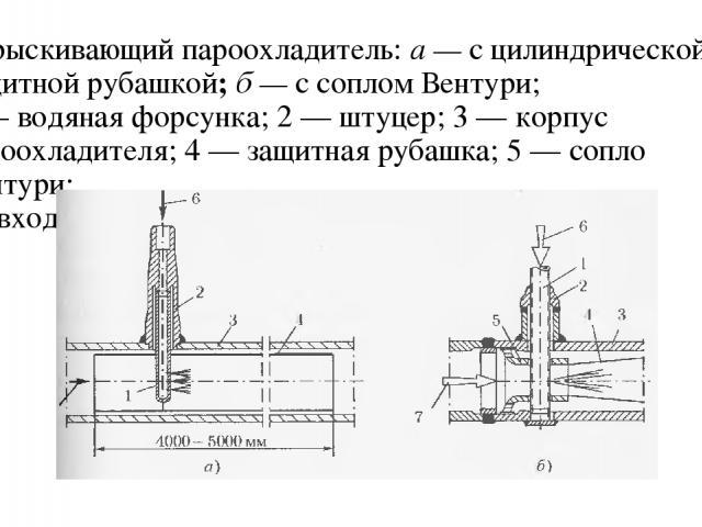 Впрыскивающий пароохладитель: а — с цилиндрической защитной рубашкой; б — с соплом Вентури; 1 — водяная форсунка; 2 — штуцер; 3 — корпус пароохладителя; 4 — защитная рубашка; 5 — сопло Вентури; 6 - вход охлаждающей воды; 7 - вход пара.