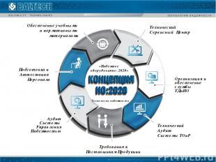 Технологии надежности Требования к Поставщикам Продукции Обеспечение учебными и