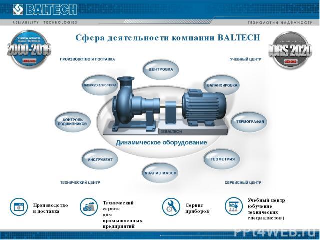 Динамическое оборудование Сфера деятельности компании BALTECH Производство и поставка Учебный центр (обучение технических специалистов) Технический сервис для промышленных предприятий Сервис приборов