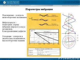 Параметры вибрации Перемещение – контроль низкооборотных механизмов Виброскорост