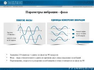 Параметры вибрации - фаза Задержка 1/4 периода = сдвигу по фазе на 90 градусов Ф