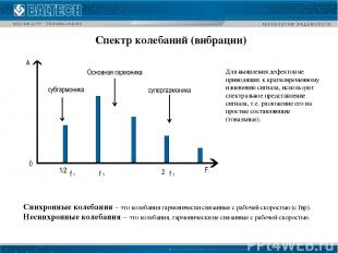 Спектр колебаний (вибрации) Синхронные колебания – это колебания гармонически св