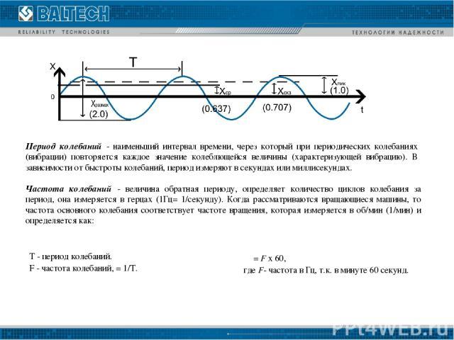Т - период колебаний. F - частота колебаний, = 1/Т. ω = F х 60,  где F- частота в Гц, т.к. в минуте 60 секунд. Период колебаний - наименьший интервал времени, через который при периодических колебаниях (вибрации) повторяется каждое значение ко…