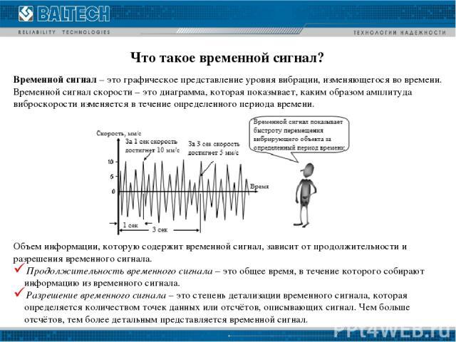 Объем информации, которую содержит временной сигнал, зависит от продолжительности и разрешения временного сигнала. Продолжительность временного сигнала – это общее время, в течение которого собирают информацию из временного сигнала. Разрешение време…