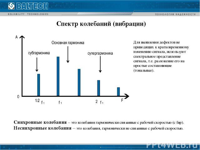 Спектр колебаний (вибрации) Синхронные колебания – это колебания гармонически связанные с рабочей скоростью (с fвр). Несинхронные колебания – это колебания, гармонически не связанные с рабочей скоростью. Для выявления дефектов не приводящих к кратко…