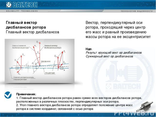 Главныйвектор дисбалансов ротора Главный вектор дисбалансов Ндп. Результирующийвектор дисбалансов Суммарныйвектордисбалансов Вектор, перпендикулярный оси ротора, проходящий через центр его масс и равный произведению массы ротора на ее эксцентри…