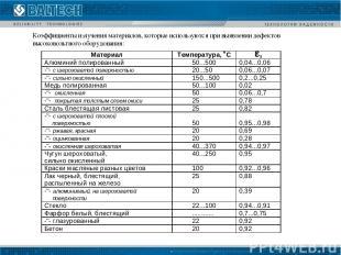 Коэффициенты излучения материалов, которые используются при выявлении дефектов в