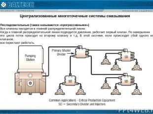 Централизованные многоточечные системы смазывания Последовательные (также называ