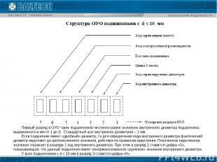 Первый разряд в ОУО таких подшипников численно равен значению внутреннего диамет