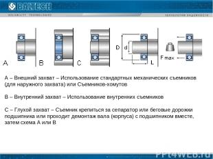 А – Внешний захват – Использование стандартных механических съемников (для наруж