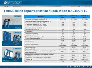Технические характеристики пирометров BALTECH TL Модель BALTECH TL-0208С BALTECH