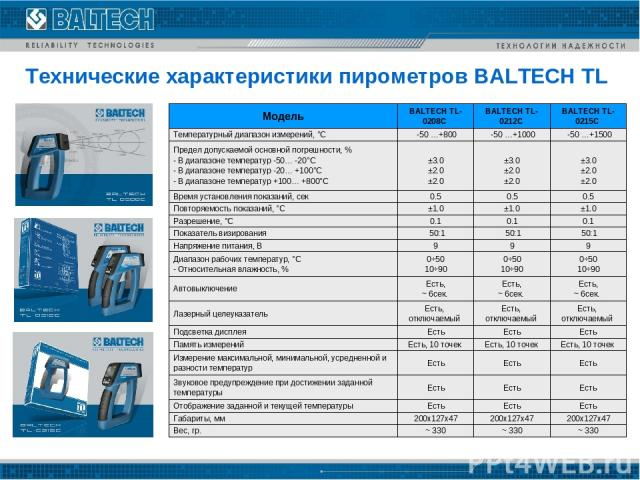Технические характеристики пирометров BALTECH TL Модель BALTECH TL-0208С BALTECH TL-0212С BALTECH TL-0215С Температурный диапазонизмерений, °C -50 …+800 -50 …+1000 -50 …+1500 Предел допускаемой основной погрешности, % - В диапазоне температур -5…