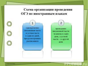 Схема организации проведения ОГЭ по иностранным языкам проведение письменной час