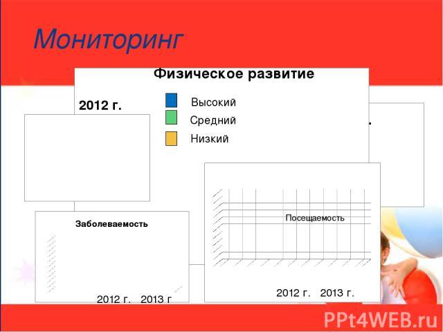 Мониторинг 2012 г. 2013 г Посещаемость Высокий Средний Низкий Физическое развитие 2012 г. 2013 г.