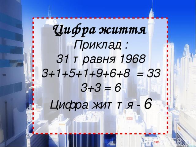Цифра життя Приклад : 31 травня 1968 3+1+5+1+9+6+8 = 33 3+3 = 6 Цифра життя - 6