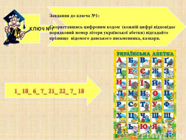 Завдання до ключа №1: Скориставшись цифровим кодом (кожній цифрі відповідає порядковий номер літери української абетки) відгадайте прізвище відомого данського письменника, казкаря. КЛЮЧ №1
