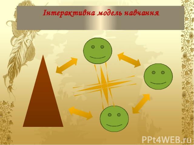 """модель """"Полілог"""" Інтерактивна модель навчання"""